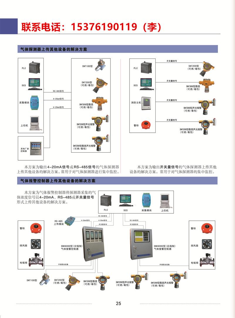 环丙烷气体超标报警器